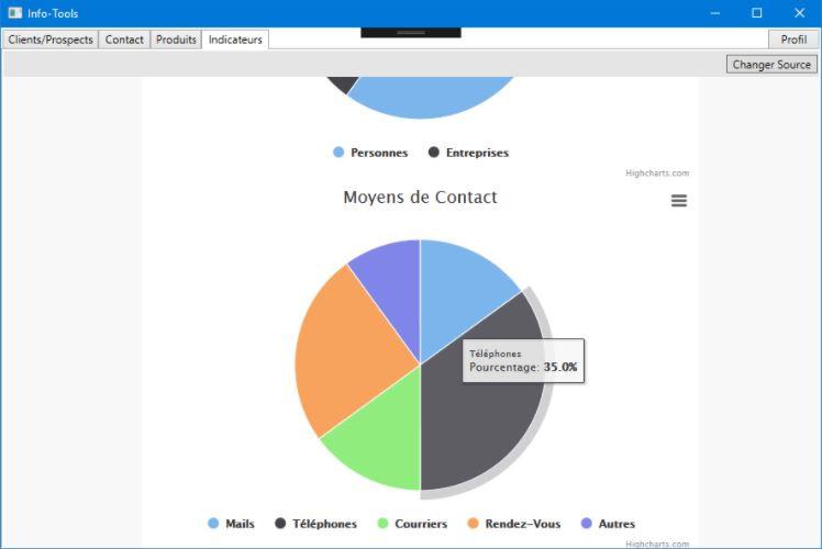 Info-tools_graphique